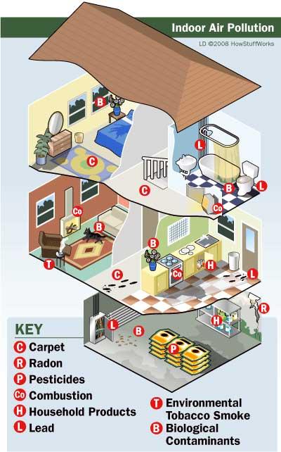 Cần có chính sách kiểm soát radon trong nhà hiệu quả hơn
