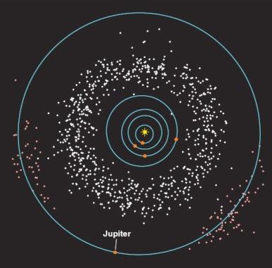 Bí ẩn lớn được giải đáp nhờ tiểu hành tinh thất lạc