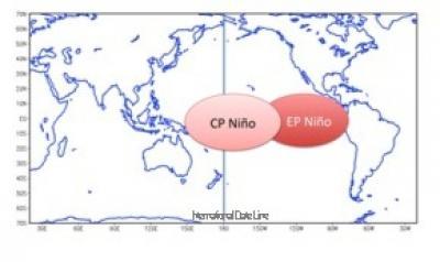 Trái đất ấm lên làm suy yếu chức năng ngăn bão của El Nino