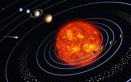 Mặt Trời yếu đi sẽ khiến nhiệt độ Trái Đất tăng
