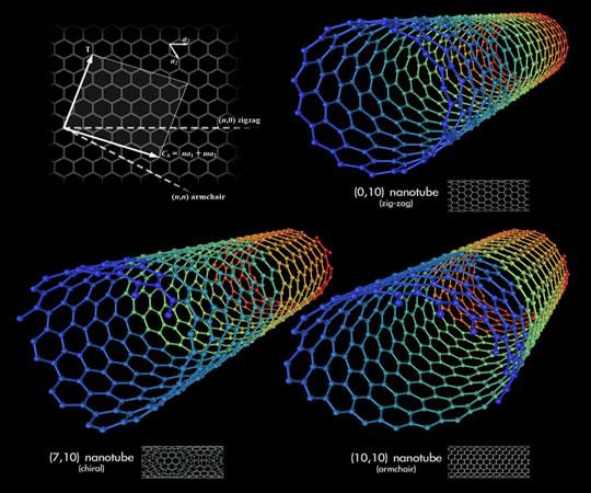 Phát triển vật liệu kết cấu chống đóng băng bề mặt