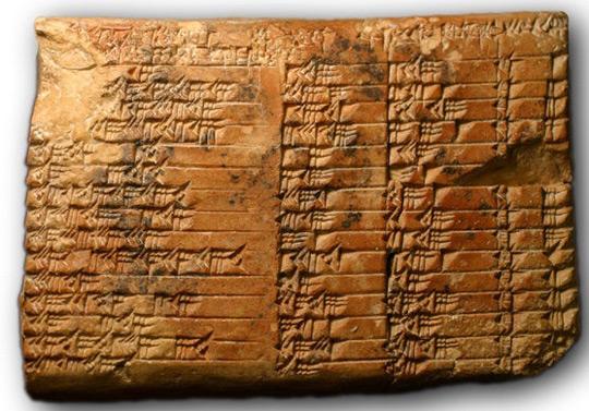 Di sản toán học cổ đại