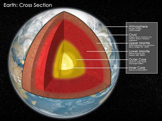 Phát hiện thêm một lớp của lõi trái đất