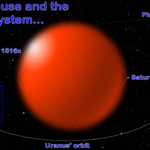 Sắp có mặt trời thứ 2, thế giới sắp tận thế?