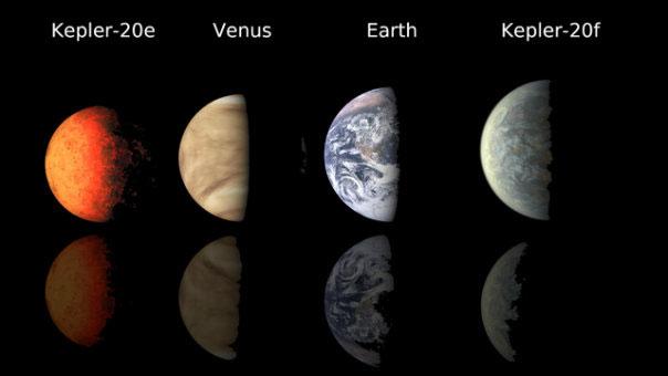 """Liệu các hành tinh """"sinh đôi"""" với Trái đất có tồn tại sự sống?"""