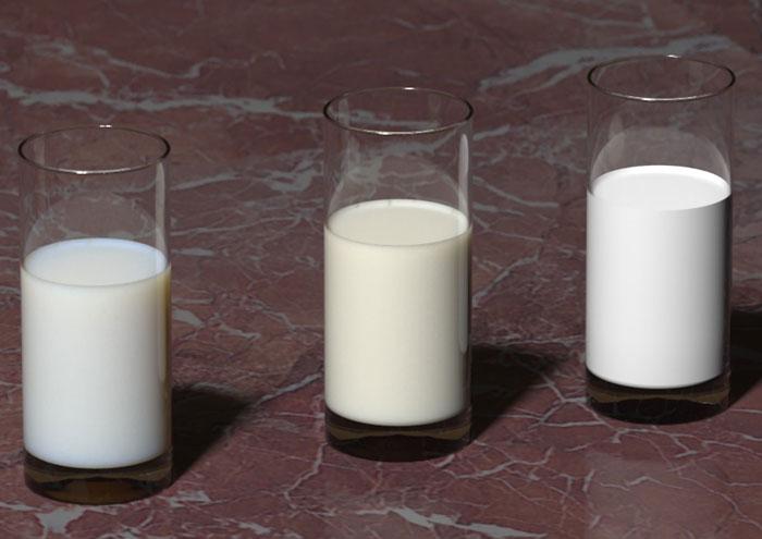 2/3 trong tổng số 1.791 mẫu sữa được kiểm tra tại Ấn Độ đã bị pha trộn hoặc chứa hoá chất độc hại