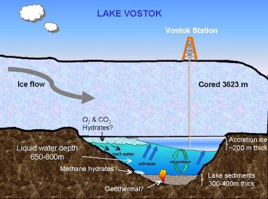 Bản đồ hồ dưới băng Vostok