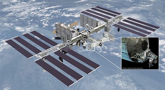 NASA sẽ đưa thiết bị theo dõi gió đại dương lên ISS