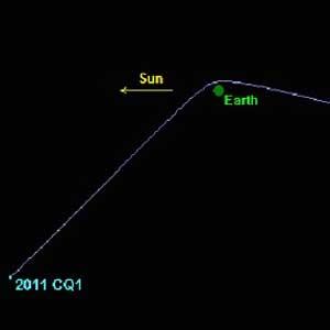 Một thiên thạch vừa bay cách Trái đất hơn 5000 km