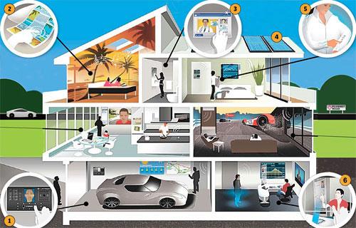 Viễn cảnh ngôi nhà thông minh vào năm 2027