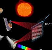 Ngăn chặn thiên thạch bằng ánh sáng mặt trời