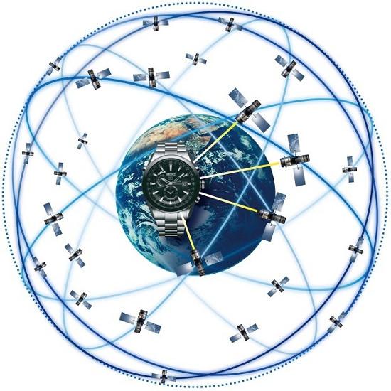 Các vệ tinh GPS định vị được mọi nơi trên trái đất.