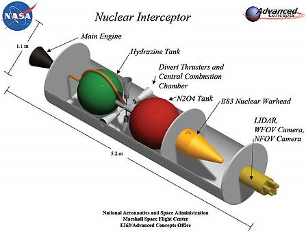 Ở đầu mỗi tên lửa có gắn một đầu đạn hạt nhân B83 1,2 megaton, với tổng khối lượng 11.035kg