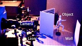 Camera ghi hình các vật thể bị che khuất