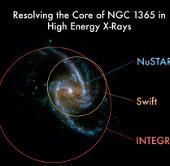 Siêu hố đen quay với tốc độ ánh sáng