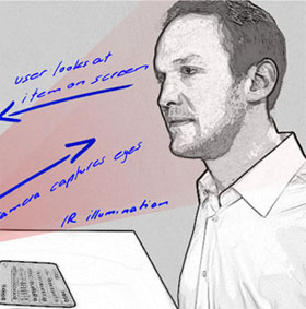 Điều khiển máy tính bằng mắt