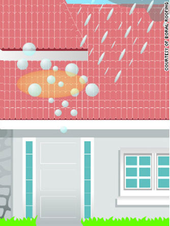 Mái nhà sẽ biến các chất ô nhiễm thành chất vô hại.