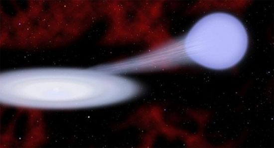 Ví dụ về siêu tân tinh Type Iax