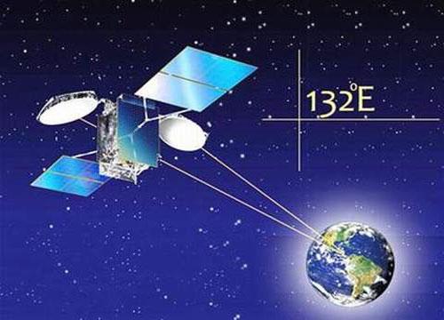 1.000 ngày Việt Nam trên quỹ đạo thế giới