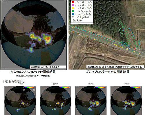 Các khu vực nhiễm phóng xạ hạt nhân hiện rõ trước ống kính của camera mới