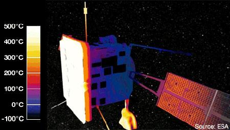 Chế tạo vệ tinh tới gần Mặt Trời