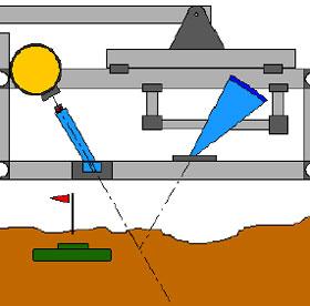 Công nghệ dò tìm bom mìn