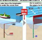 Video: Đê chắn sóng thần ở Nhật Bản