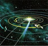 Tiên đề cấu trúc không gian
