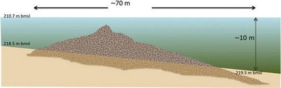 Các nhà nghiên cứu cho biết, đây là cấu trúc hình nón được tạo thành từ những viên sỏi và đá  bazan nguyên gốc, có chiều cao gần 10 mét và đường kính khoảng 70 mét.