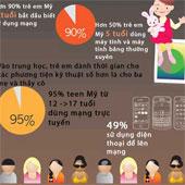 Internet khiến trẻ em phát triển chậm hơn?