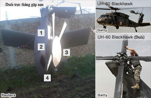 """Mổ xẻ """"trực thăng tàng hình"""" trong vụ hạ sát Bin Laden"""