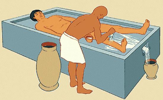 Cùng tìm hiểu về kỹ thuật ướp xác