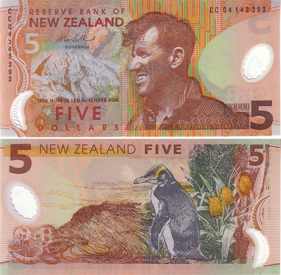 Tiền Newzealand