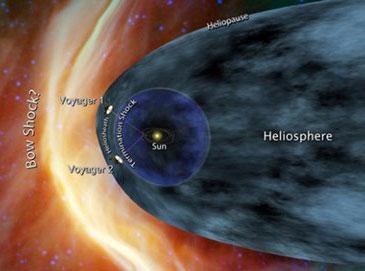 Video mô phỏng vị trí của tàu Voyager 1