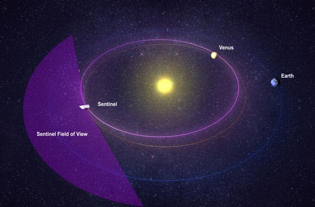 """""""Săn"""" thiên thạch bằng kính viễn vọng tư nhân"""