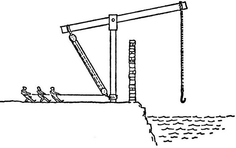 Móng Archimedes là hệ thống cần trục bằng gỗ, có dây chắc chắn và móc ở đầu, hoạt động theo nguyên lý đòn bẩy.