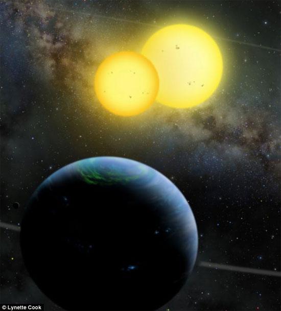 Dư giả sự sống ở thái dương hệ có 2 mặt trời?