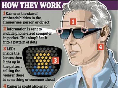 Kính công nghệ cao giúp người khiếm thị có thể 'nhìn'