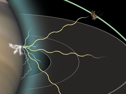 Cơn bão kèm sấm sét trên sao Thổ giải phóng nhiệt lượng cực lớn