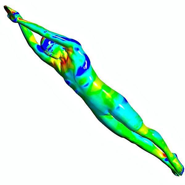 Phần mềm ANSYS tính toán động lực học chất lỏng giúp Speedo tối ưu hóa hình dạng mới của hệ thống Fastskin Racing với 3 sản phẩm, đồng thời giảm thiểu áp lực cùng với sự bất ổn trên cơ thể