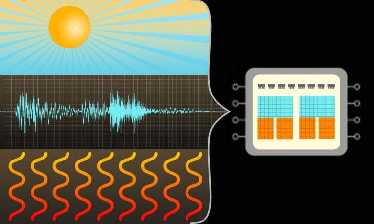 Chip chạy bằng ánh sáng, nhiệt và rung động