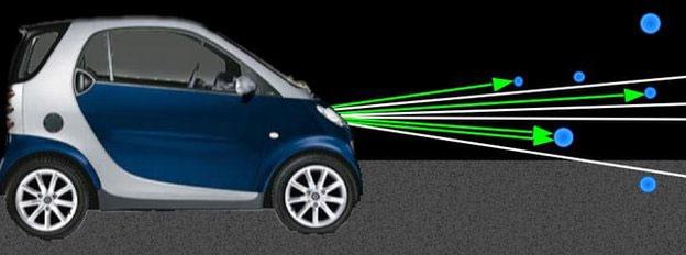 Đèn xe hơi chống lóa mắt khi trời mưa