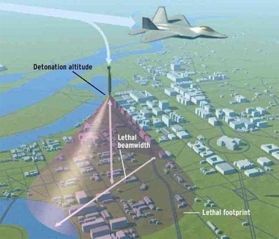 Siêu vũ khí Nga khiến máy bay, tên lửa đông cứng