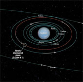 Phát hiện một vệ tinh mới của sao Hải Vương