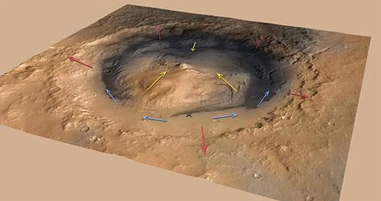 Sao Hỏa từng có mưa