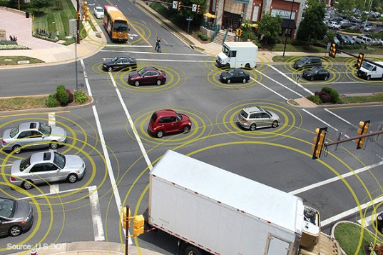 Phòng ngừa tai nạn giao thông bằng sóng Wifi