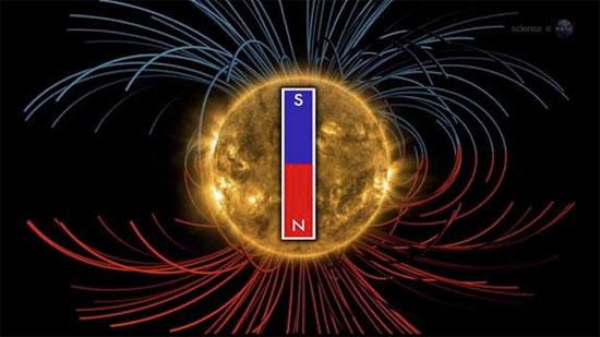 Mặt trời đang chuyển mình lớn trong chu kì 11 năm