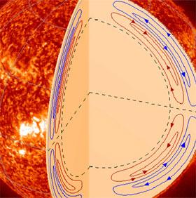 Khám phá bí ẩn trong lòng mặt trời
