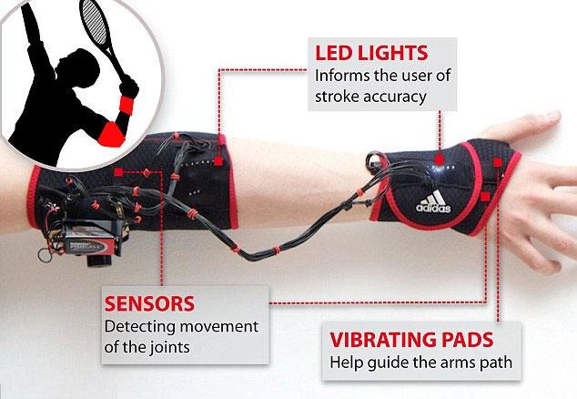 Găng tay giúp giao banh như Andy Murray