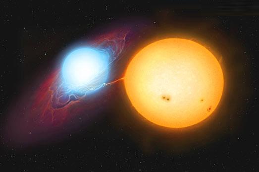 Hình minh họa sao Algol (màu xanh) và ngôi sao đồng hành với nó trong chòm sao Tráng Sĩ.